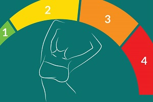 4 Times When Breast Enhancement Can Boost Your Wellbeing [Infographic]